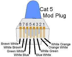 similiar cat 5 pin outs keywords pin out for an rj 45 4 pair 8 conductor mod plug use thispin out · cat5 cat5e solid cable cat5cat5e solid cable diagram circuit