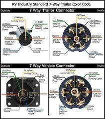 4 way to 7 way trailer wiring adapter facbooik com 7 Way Trailer Wiring curt brake controller wiring diagram facbooik 7 way trailer wiring diagrams