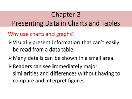 Why Use Charts Chapter 2 Presenting Data In Charts And Tables