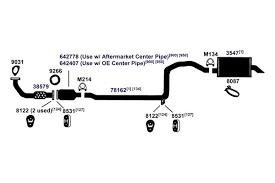 2007 pontiac g6 fuse diagram new era of wiring diagram • diagram 2002 saturn sl2 exhaust imageresizertool com 07 pontiac g6 wiring diagram 2007 pontiac g6 starter