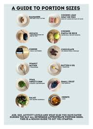 Meal Portion Chart
