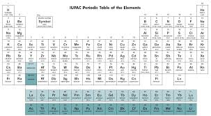 NEW PERIODIC TABLE OF ELEMENTS ATOMIC MASS ROUNDED | Periodic