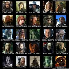 Lord Of The Rings Character Chart Lord Of The Rings Character Alignment Chart By K1ll3r98 In
