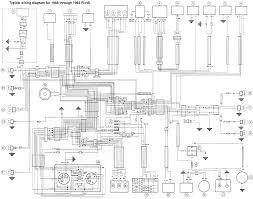 1991 harley davidson sportster 883 wiring diagram schematics and help 1989 883 hugger front end wiring harley davidson forums sportster wiring diagram