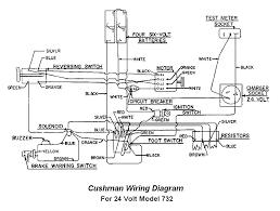 cushman eagle wiring diagram wire center \u2022 cushman truckster wiring diagram at Cushman Haulster Wiring Diagram