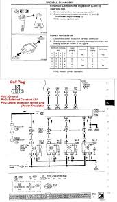 coil pack wiring question nissan forum nissan forums wiring a coil and distributor at Coil Pack Wiring Diagram
