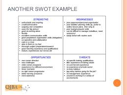 Personal Swot Analysis Ppt Video Online Download