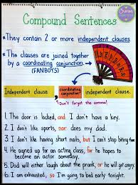 Complex Sentence Anchor Chart Exploring Compound Sentences Crafting Connections