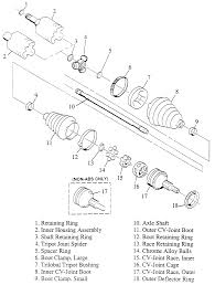 Repair guides automatic transaxle halfshafts fig leeyfo gallery