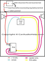car stereo wiring diagram automation control blog industrial car stereo wiring diagram