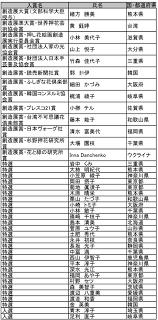押し花絵画 第7回コンテスト創造展