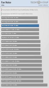 Powercolor Radeon Rx 5700 Xt Red Devil Review Techpowerup