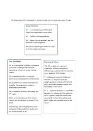 reflection on personal development essay