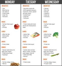 Ripped Body Diet Chart Keejung Kim Keejungk On Pinterest