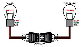 trailer wiring kits suspensionconnection com how to wire trailer lights 4 way diagram at 4 Wire Trailer Wiring