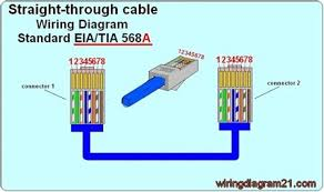 network cable wiring diagram 568a Network Wiring Standard 568B Wiring Standard