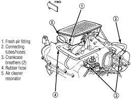 4 7 liter dodge engine diagram 4 7 wiring diagrams online