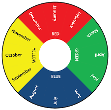 Electrical Tagging Colour Chart Wa Colour Coding Systems For Test And Tagged Electrical Appliances