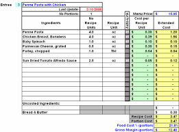 inventory control spreadsheet template coffee shop inventory spreadsheet asafon ggec co