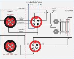 3 phase 4 pin plug wiring diagram beamteam co 5 wire trailer wiring 5 pin trailer wiring diagram australia wirdig readingrat net in 3, 3 phase 4 pin