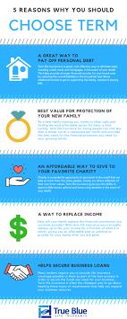 5 reasons to choose term life insurance
