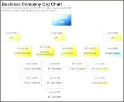 Editable Organizational Chart Template Automotoread Info
