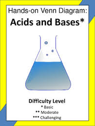 Acid And Base Venn Diagram Acid Base Hands On Venn Diagram Activity By Laurie Westphal Tpt