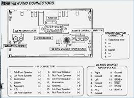 ford factory subwoofer wiring diagram freddryer co subwoofer wiring diagrams 4 ohm famous bose speaker wiring diagram ideas electrical circuit ford factory subwoofer wiring diagram at freddryer