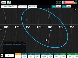 Mizuno Shaft Optimizer Chart Fitting Process Golf Advantage