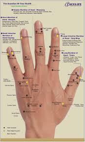 Hand Reflexology Chart Aculife 1 Reflexology Massage