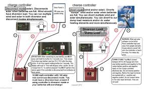12 volt 400 amp 10 000 watt charge controller for wind turbine missouri wind and solar wind turbine