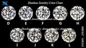 Round Diamond Vvs Vs D E F G H I Color 3 5mm Moissanite Buy Moissanite Moissanite Stones Synthetic Moissanite Stones Product On Alibaba Com