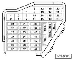 fuse box audi tt simple wiring diagram site ttweaker s guide audi tt mk1 8n tuning parts accessories audi tt 225 bea fuse box