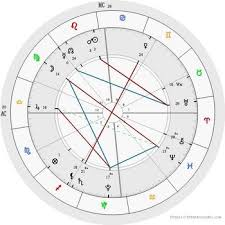 Virgo Ascendant The Astro Codex
