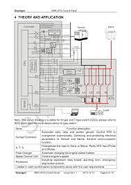 ats panel wiring diagram ats image wiring diagram panel ats amf jodebal com on ats panel wiring diagram