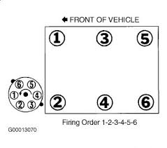2000 nissan frontier firing order engine mechanical problem 2000 1 reply