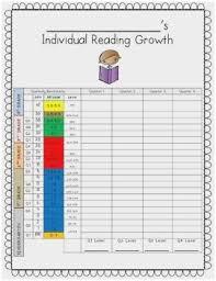 Star Reading Level Chart Sra Reading Level Conversion Chart Www Bedowntowndaytona Com