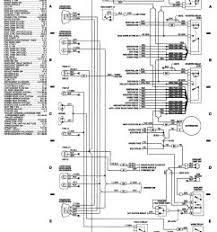 cj7 fuse box 1985 cj7 fuse box wiring library s10 fuse box diagram 1796 cj7 fuse box diagram