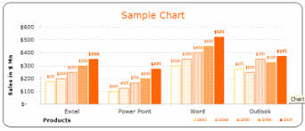 How To Create A Paynter Chart In Excel Excel Graphic Design Kozen Jasonkellyphoto Co