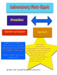 Science Experiment Chart Flow Chart Procedure For Science Experiments