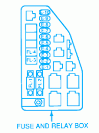 index of wp content uploads 2016 01 geo storm 1993 hatchback relay fuse box diagram 224x300 gif