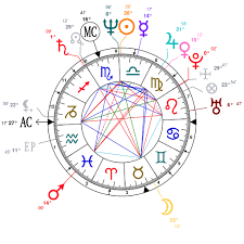 Astrology And Natal Chart Of Carrie Fisher Born On 1956 10 21