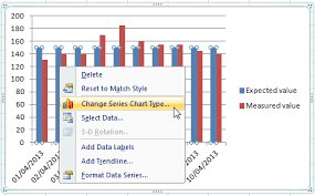 How Many Types Of Chart In Excel Two Different Chart Types In One Graph Excel Example Com