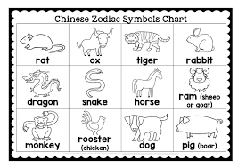 The ox is the second animal in the chinese animal zodiac. Chinese New Year 2020 Coloring Pages And Activities Year Of The Rat Chinese New Year Zodiac New Year Coloring Pages Chinese New Year Activities