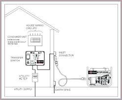 3 phase hydro generator wiring diagram re wiring a three phase generator wiring diagram to your house generator wiring diagram connect generator to house home generator wiring diagram as well as image titled generator wiring diagram
