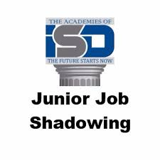 Questions To Ask At Job Shadow
