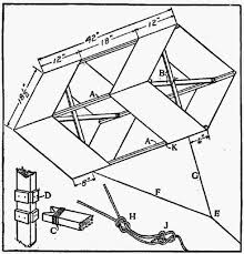 How To Make Designer Kite How To Make A Box Kite Kite Box Kite Kite Building
