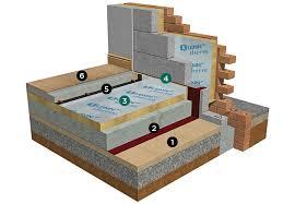 solid ground floor insulated above groundbearing slab