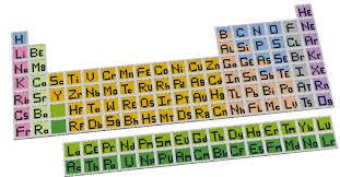 LEGO Ideas - The Periodic Table