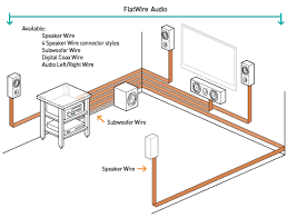 surround sound systems wiring diagram  five solutions for five    surround sound systems wiring diagram